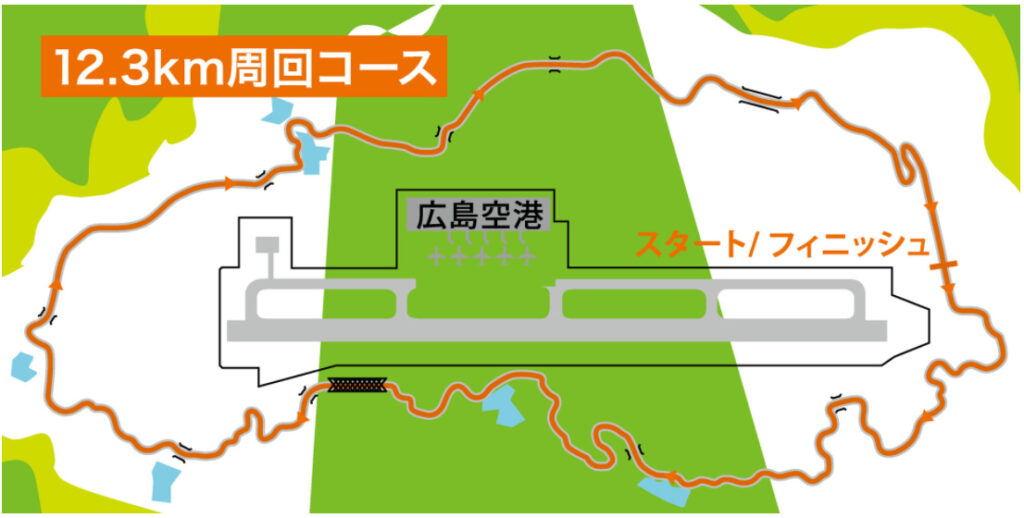 2021_ヒロシマロードレース710_コース
